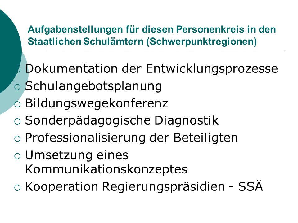 Aufgabenstellungen für diesen Personenkreis in den Staatlichen Schulämtern (Schwerpunktregionen) Dokumentation der Entwicklungsprozesse Schulangebotsp
