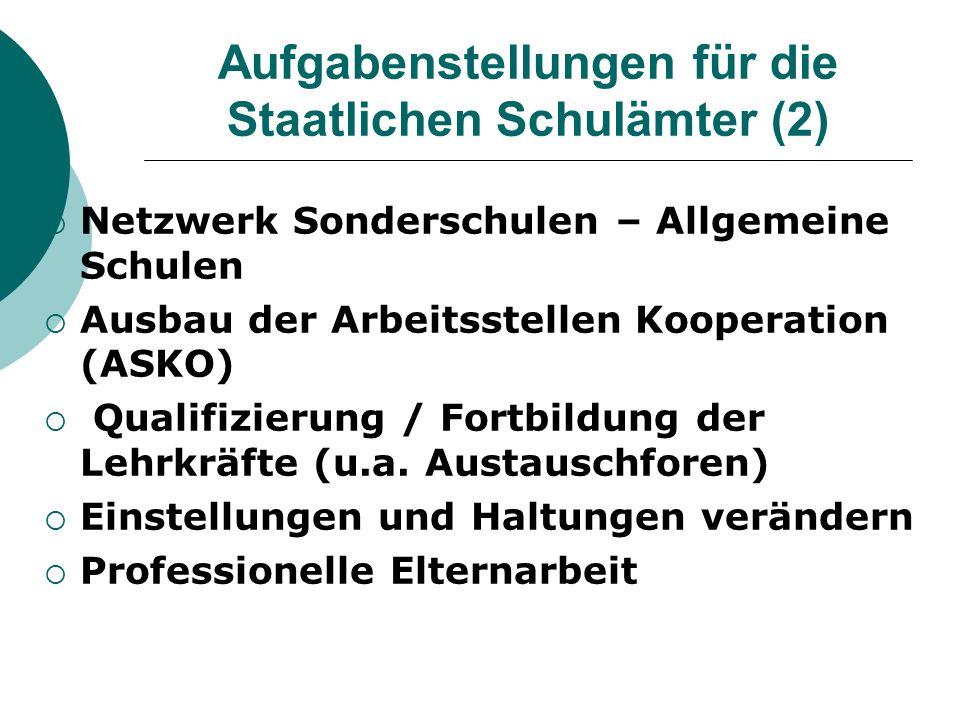 Aufgabenstellungen für die Staatlichen Schulämter (2) Netzwerk Sonderschulen – Allgemeine Schulen Ausbau der Arbeitsstellen Kooperation (ASKO) Qualifi