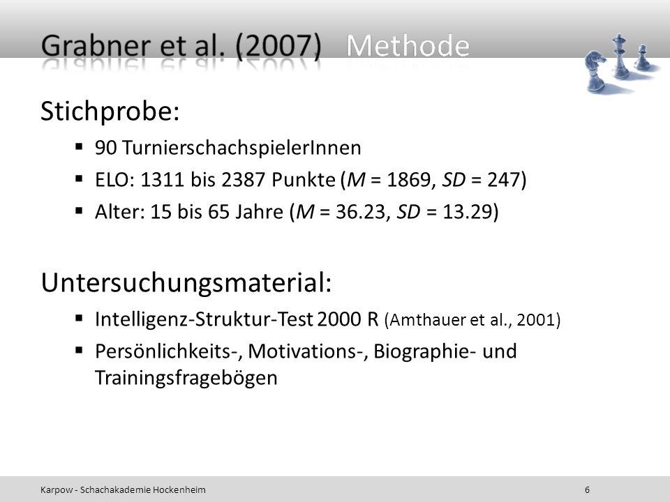 Karpow - Schachakademie Hockenheim 17 Aufgabenunspezifische Effekte figuraler Intelligenz Aufgabenunspezifische Effekte figuraler Intelligenz Größter Unterschied in frontalen Gehirnarealen Größter Unterschied in frontalen Gehirnarealen Kortikale Aktivierung (%ERD Upper Alpha)