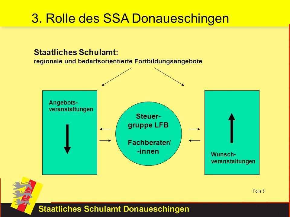 Folie 5 Staatliches Schulamt: regionale und bedarfsorientierte Fortbildungsangebote 3. Rolle des SSA Donaueschingen Steuer- gruppe LFB Fachberater/ -i