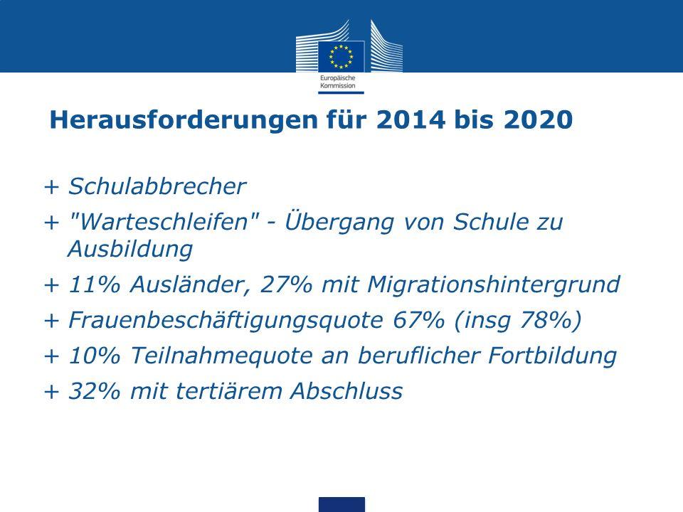 Herausforderungen für 2014 bis 2020 + Schulabbrecher +