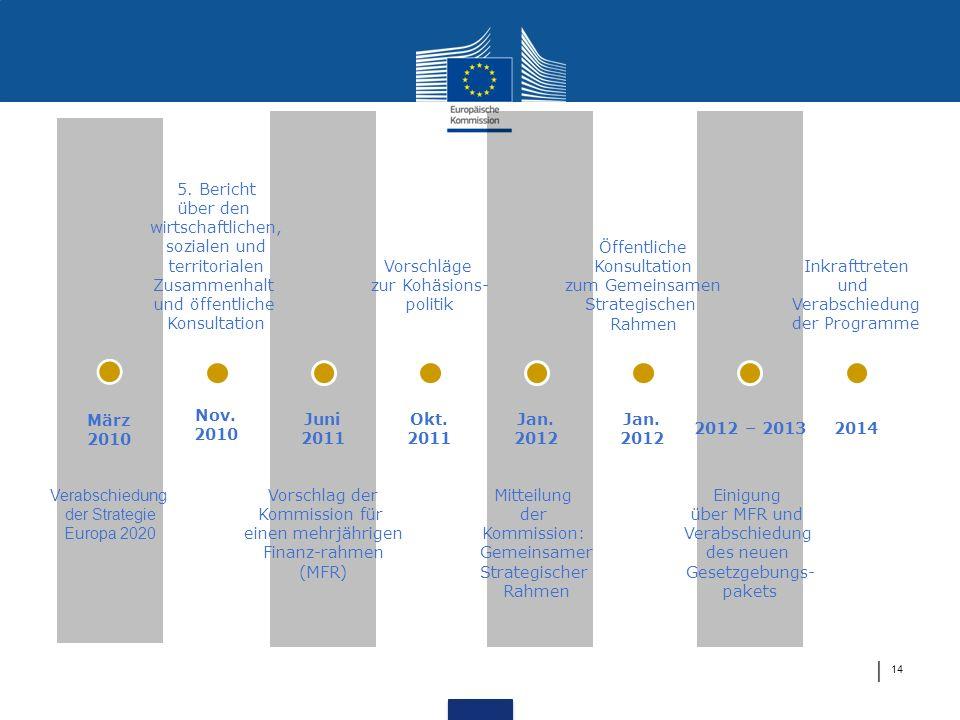 14 2014 Nov. 2010 Jan. 2012 2012 – 2013 Jan. 2012 Okt. 2011 Juni 2011 März 2010 5. Bericht über den wirtschaftlichen, sozialen und territorialen Zusam