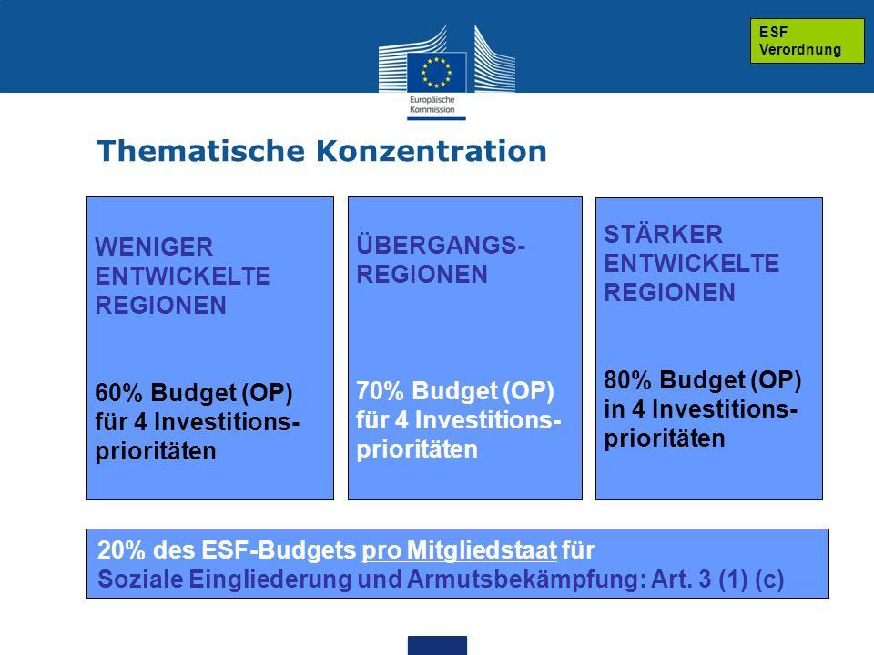 ESF 2014 – 2020, Vorschlag vom 6.10.2011 Thematische Ziele und Investitionsprioritäten 18 Investitionsprioritäten innerhalb von 4 thematischen Zielen 1.1.