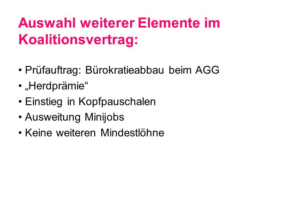 Auswahl weiterer Elemente im Koalitionsvertrag: Prüfauftrag: Bürokratieabbau beim AGG Herdprämie Einstieg in Kopfpauschalen Ausweitung Minijobs Keine weiteren Mindestlöhne