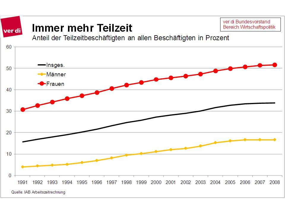 Die Welt hat über ihre Verhältnisse gelebt.Angela Merkel in der Neujahrsansprache am 31.