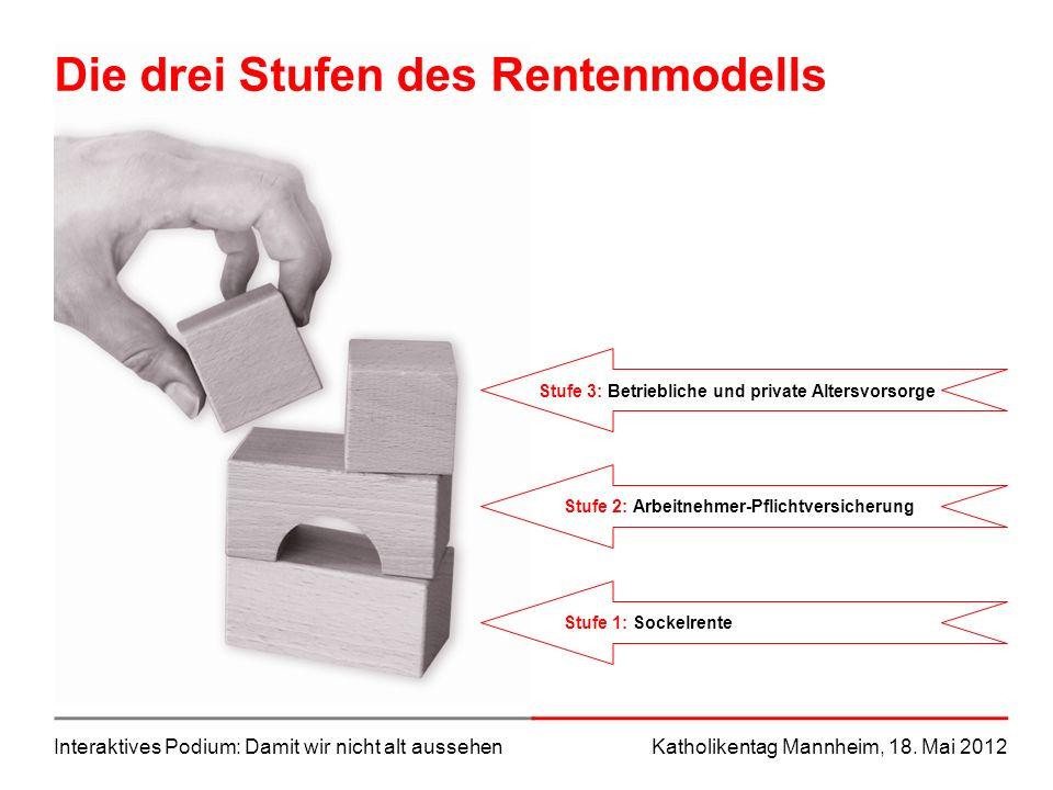 Interaktives Podium: Damit wir nicht alt aussehenKatholikentag Mannheim, 18. Mai 2012 Die drei Stufen des Rentenmodells Stufe 3: Betriebliche und priv