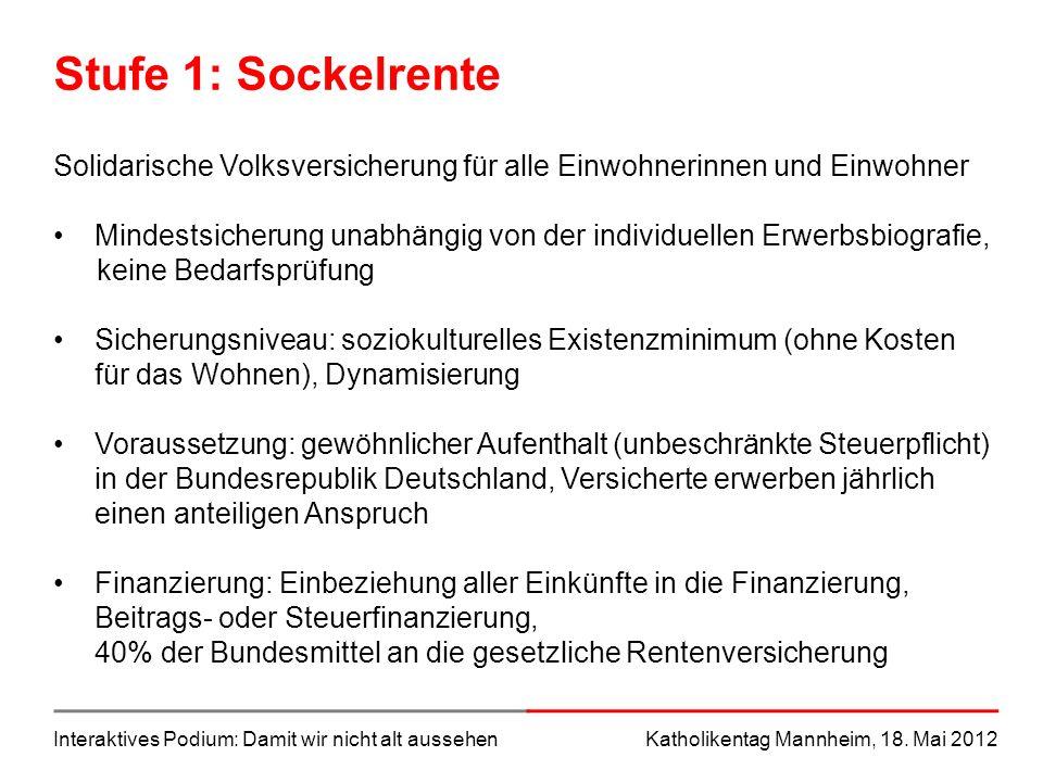 Interaktives Podium: Damit wir nicht alt aussehenKatholikentag Mannheim, 18. Mai 2012 Stufe 1: Sockelrente Solidarische Volksversicherung für alle Ein