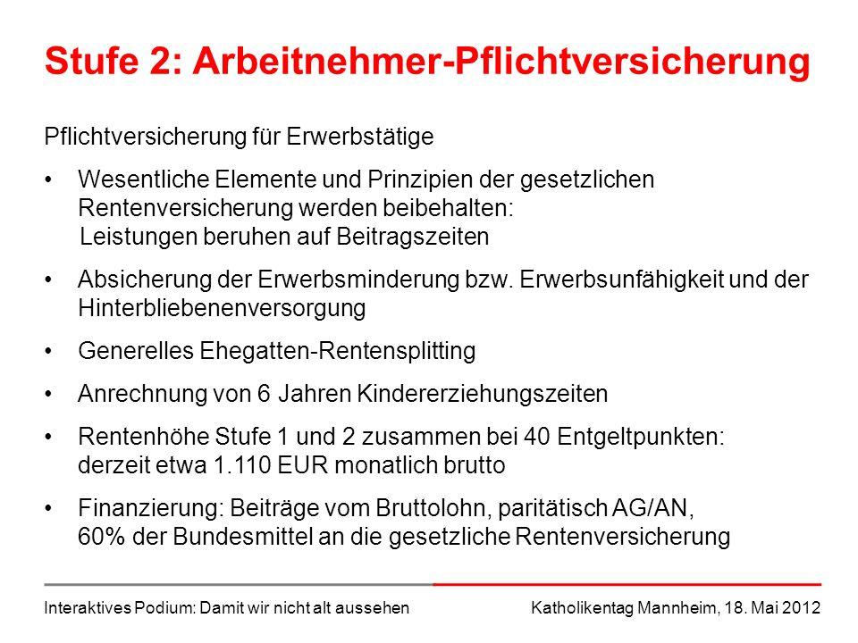 Interaktives Podium: Damit wir nicht alt aussehenKatholikentag Mannheim, 18. Mai 2012 Stufe 2: Arbeitnehmer-Pflichtversicherung Pflichtversicherung fü