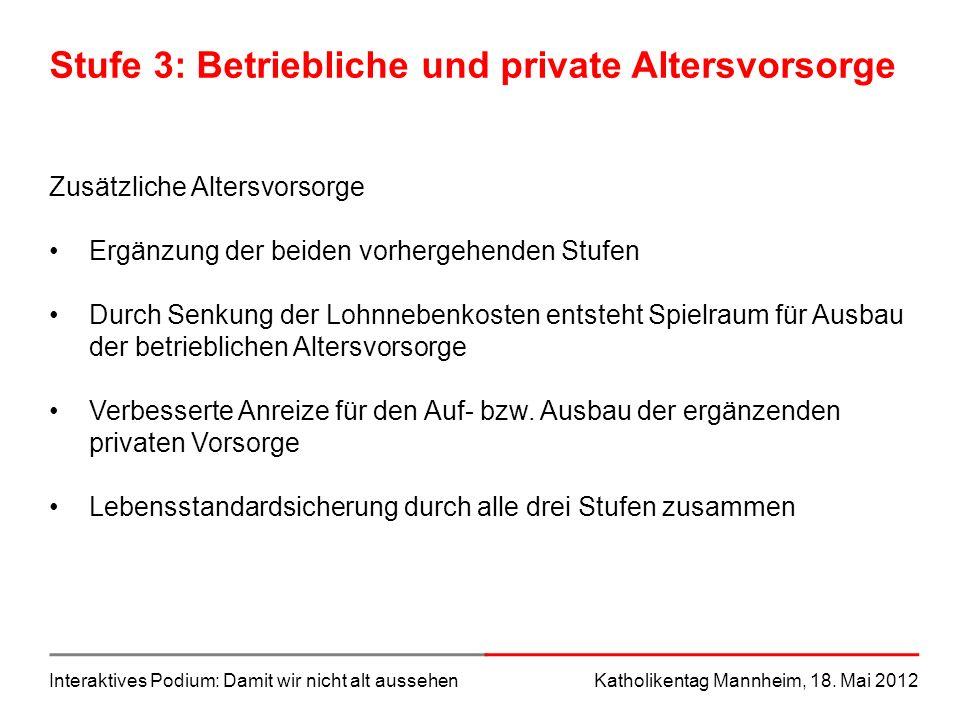 Interaktives Podium: Damit wir nicht alt aussehenKatholikentag Mannheim, 18. Mai 2012 Stufe 3: Betriebliche und private Altersvorsorge Zusätzliche Alt