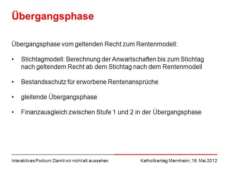 Interaktives Podium: Damit wir nicht alt aussehenKatholikentag Mannheim, 18. Mai 2012 Übergangsphase Übergangsphase vom geltenden Recht zum Rentenmode