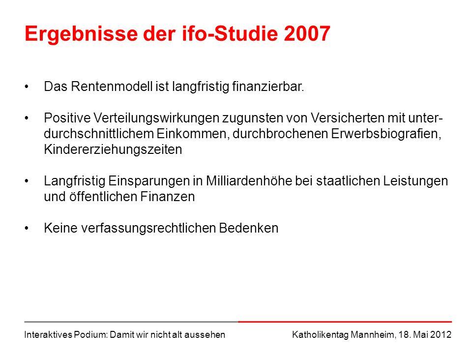 Interaktives Podium: Damit wir nicht alt aussehenKatholikentag Mannheim, 18. Mai 2012 Ergebnisse der ifo-Studie 2007 Das Rentenmodell ist langfristig
