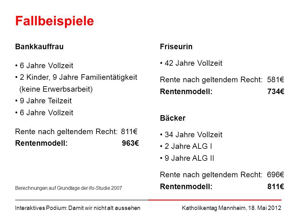 Interaktives Podium: Damit wir nicht alt aussehenKatholikentag Mannheim, 18. Mai 2012 Fallbeispiele Bankkauffrau 6 Jahre Vollzeit 2 Kinder, 9 Jahre Fa