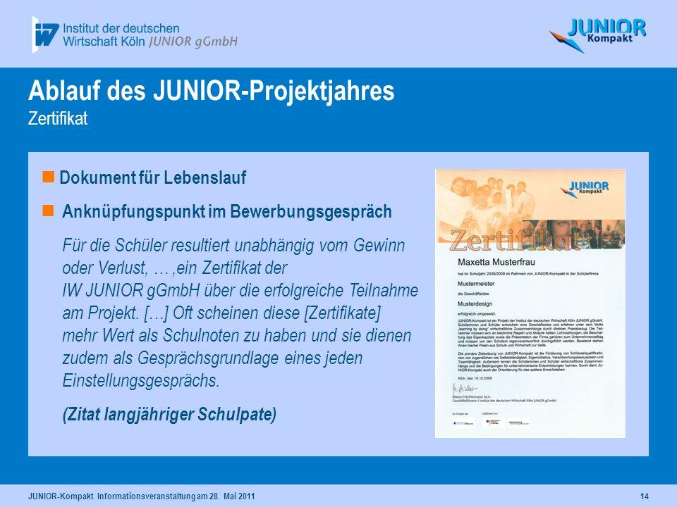 14 Ablauf des JUNIOR-Projektjahres Zertifikat Dokument für Lebenslauf Anknüpfungspunkt im Bewerbungsgespräch Für die Schüler resultiert unabhängig vom