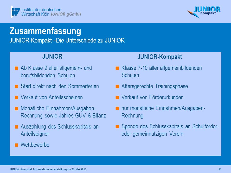 16 JUNIOR Ab Klasse 9 aller allgemein- und berufsbildenden Schulen Start direkt nach den Sommerferien Verkauf von Anteilsscheinen Monatliche Einnahmen