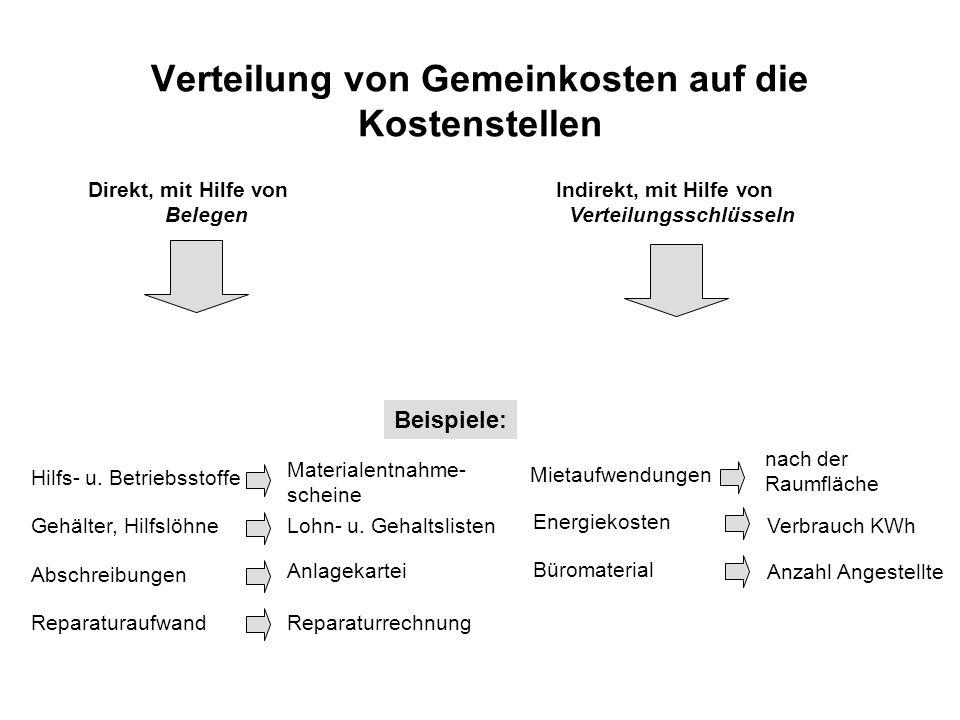 Schematischer Aufbau eines Betriebsabrechnungsbogens GemeinkostenartenZahlen der KLR Verteilungs grundlage (Beleg, V-Schlüssel Kostenstellen I Material II Fertigung III Verwaltung IV Vertrieb 1.Schritt: Verteilung der Gemeinkosten lt.