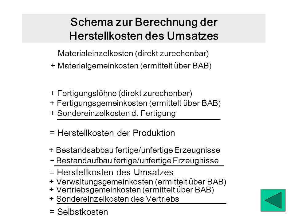 Schema zur Berechnung der Herstellkosten des Umsatzes Materialeinzelkosten (direkt zurechenbar) + Materialgemeinkosten (ermittelt über BAB) + Fertigun