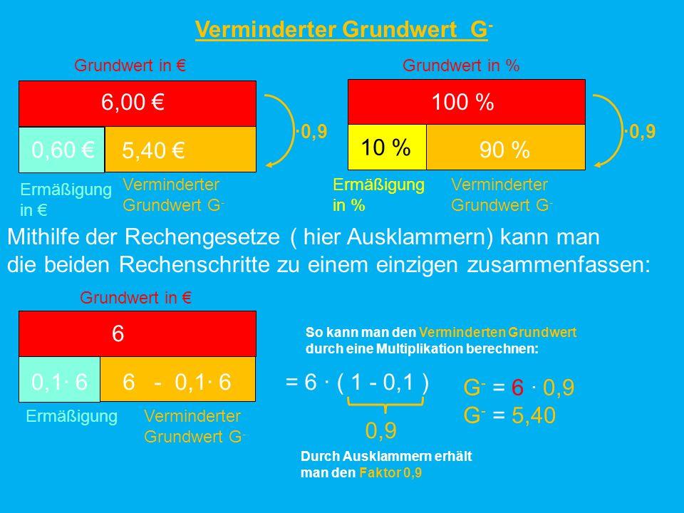 Grundwert in % 100 % Grundwert in 6,00 10 % Ermäßigung in 90 % Verminderter Grundwert G - 5,40 Mithilfe der Rechengesetze ( hier Ausklammern) kann man