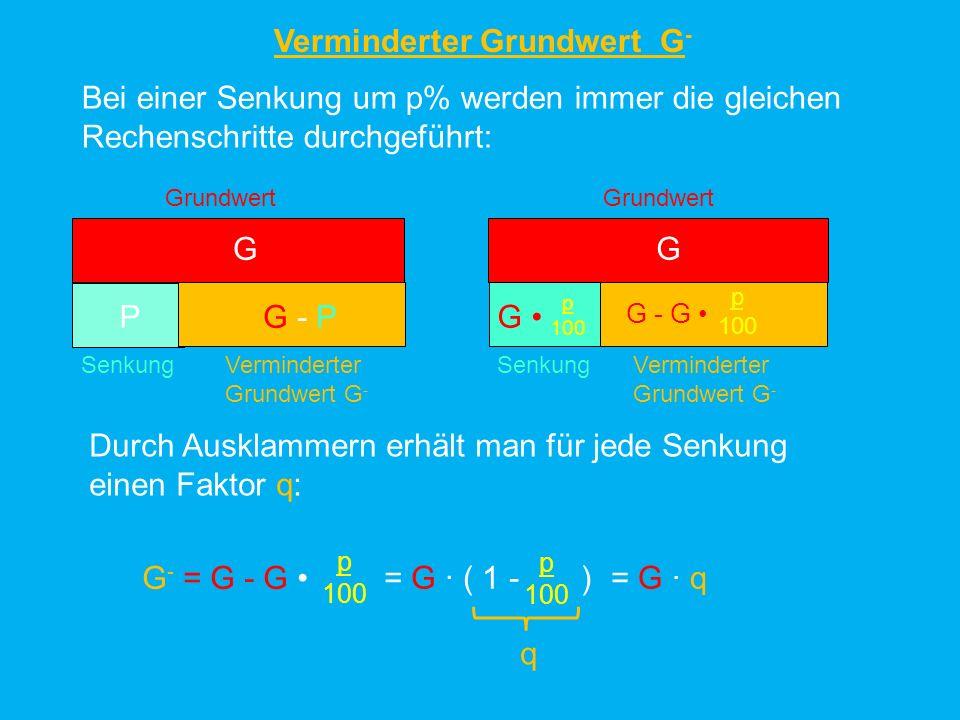 Bei einer Senkung um p% werden immer die gleichen Rechenschritte durchgeführt: Grundwert G P Senkung Verminderter Grundwert G - G - P Grundwert G Senk