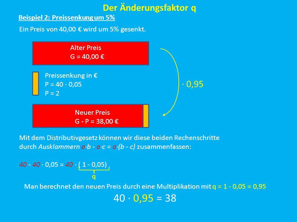 Der Änderungsfaktor q Ein Preis von 40,00 wird um 5% gesenkt. Beispiel 2: Preissenkung um 5% Alter Preis G = 40,00 Preissenkung in P = 40 0,05 P = 2 N