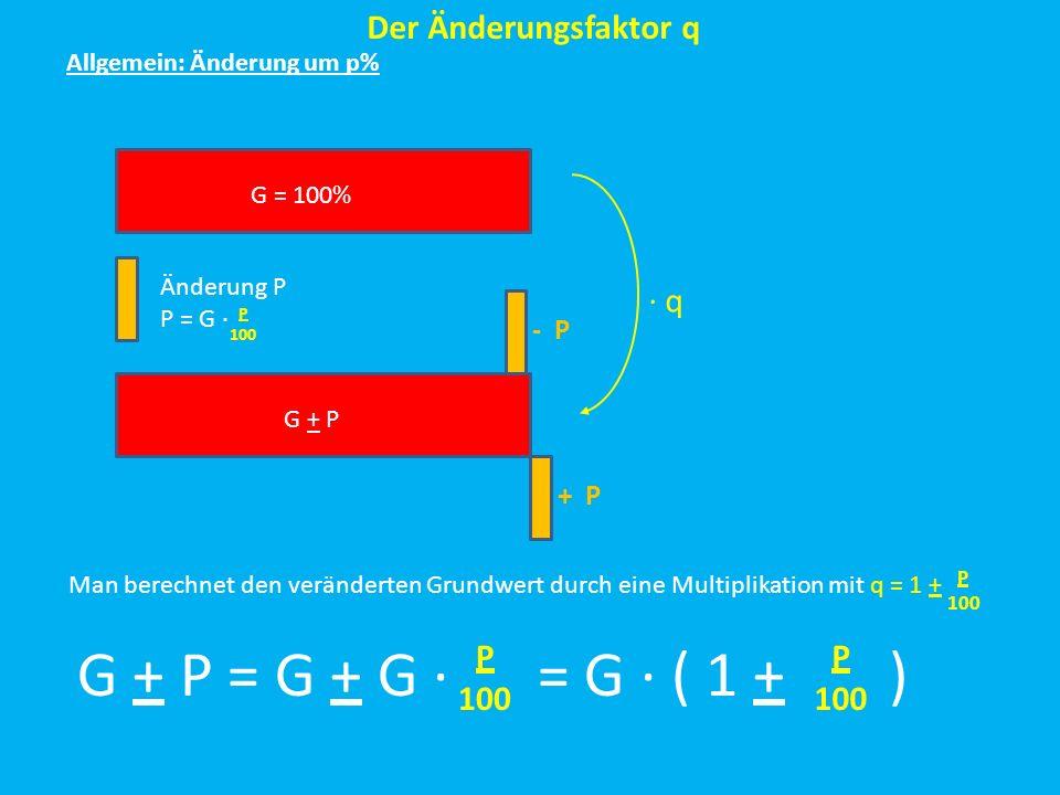 Der Änderungsfaktor q Allgemein: Änderung um p% G = 100%G + P q Änderung P P = G P 100 Man berechnet den veränderten Grundwert durch eine Multiplikati