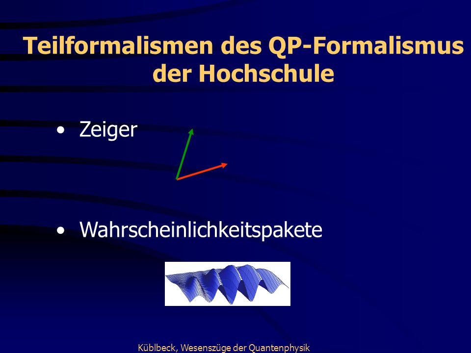 Quantitative Vorhersagen QP-Formalismus der Hochschule Interferenz- Phänomene Verbales Modell Muster Ja/Nein