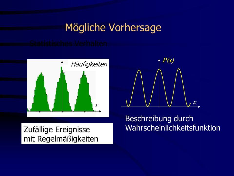 Ein Beispiel aus der Elementarteilchen-Physik: Der Kaon-Zerfall in zwei geladene Pionen: