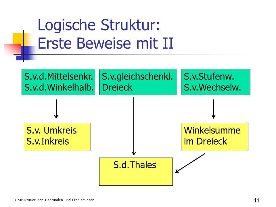Logische Struktur: Erste Beweise mit II 11 B Strukturierung: Begründen und Problemlösen S.v.d.Mittelsenkr. S.v.d.Winkelhalb. S.v. Umkreis S.v.Inkreis