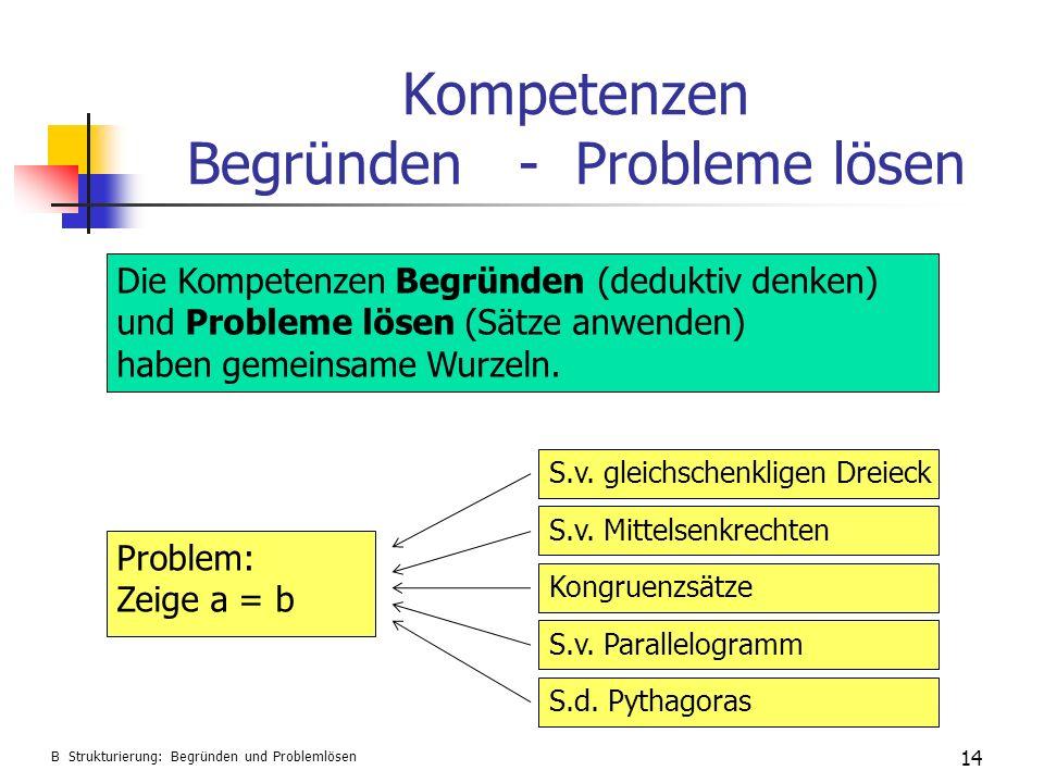 Kompetenzen Begründen - Probleme lösen 14 Die Kompetenzen Begründen (deduktiv denken) und Probleme lösen (Sätze anwenden) haben gemeinsame Wurzeln. Pr