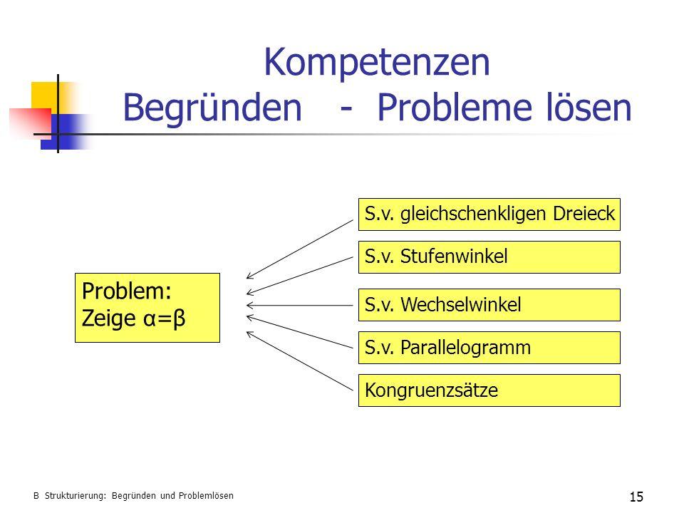 Kompetenzen Begründen - Probleme lösen 15 Problem: Zeige α =β S.v. gleichschenkligen Dreieck S.v. Stufenwinkel S.v. Wechselwinkel S.v. Parallelogramm