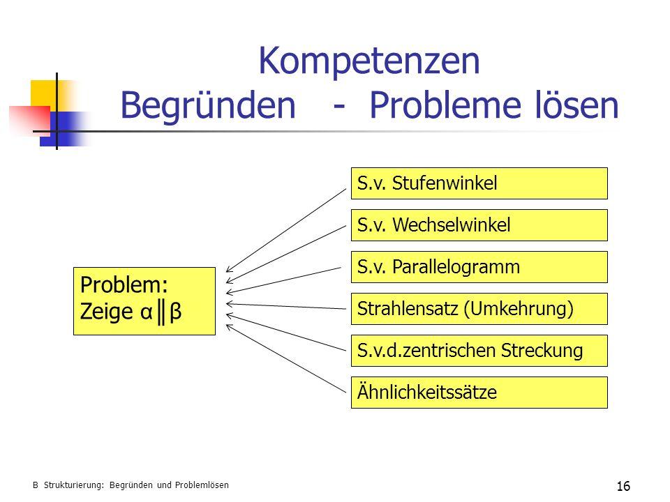 Kompetenzen Begründen - Probleme lösen 16 Problem: Zeige α β S.v.d.zentrischen Streckung S.v. Stufenwinkel S.v. Wechselwinkel S.v. Parallelogramm Stra