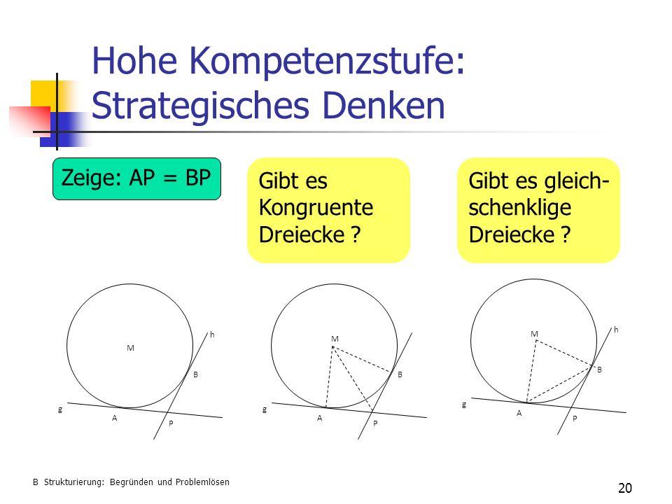 Hohe Kompetenzstufe: Strategisches Denken 20 A B P M h g Zeige: AP = BP A B P M g B Strukturierung: Begründen und Problemlösen A B P M h g Gibt es Kon