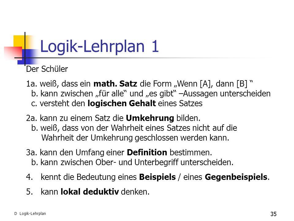 Logik-Lehrplan 1 35 D Logik-Lehrplan Der Schüler 1a. weiß, dass ein math. Satz die Form Wenn [A], dann [B] b. kann zwischen für alle und es gibt –Auss