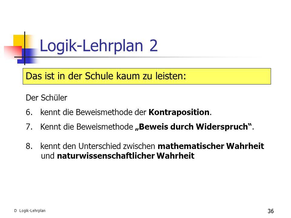 Logik-Lehrplan 2 36 D Logik-Lehrplan Der Schüler 6.kennt die Beweismethode der Kontraposition. 7.Kennt die Beweismethode Beweis durch Widerspruch. 8.k
