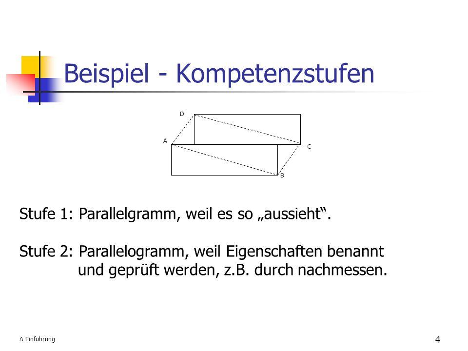 Beispiel - Kompetenzstufen 4 A B C D Stufe 1: Parallelgramm, weil es so aussieht. Stufe 2: Parallelogramm, weil Eigenschaften benannt und geprüft werd