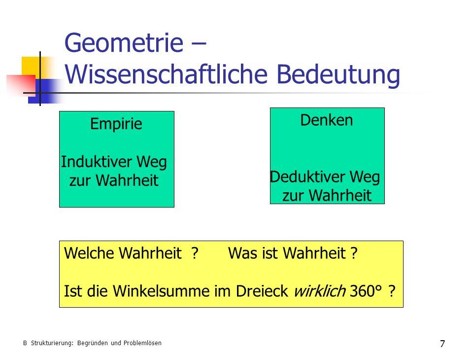 7 Geometrie – Wissenschaftliche Bedeutung B Strukturierung: Begründen und Problemlösen Empirie Induktiver Weg zur Wahrheit Denken Deduktiver Weg zur W