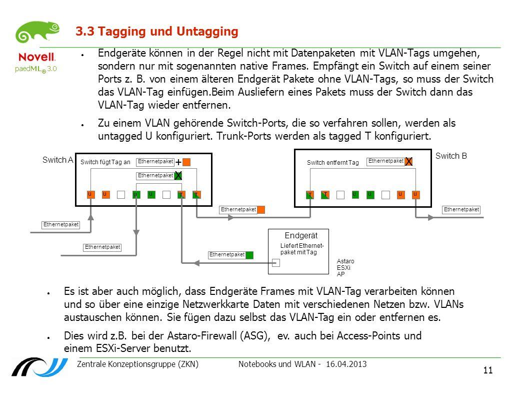 Zentrale Konzeptionsgruppe (ZKN) Notebooks und WLAN - 16.04.2013 11 Ethernetpaket 3.3 Tagging und Untagging Endgeräte können in der Regel nicht mit Da