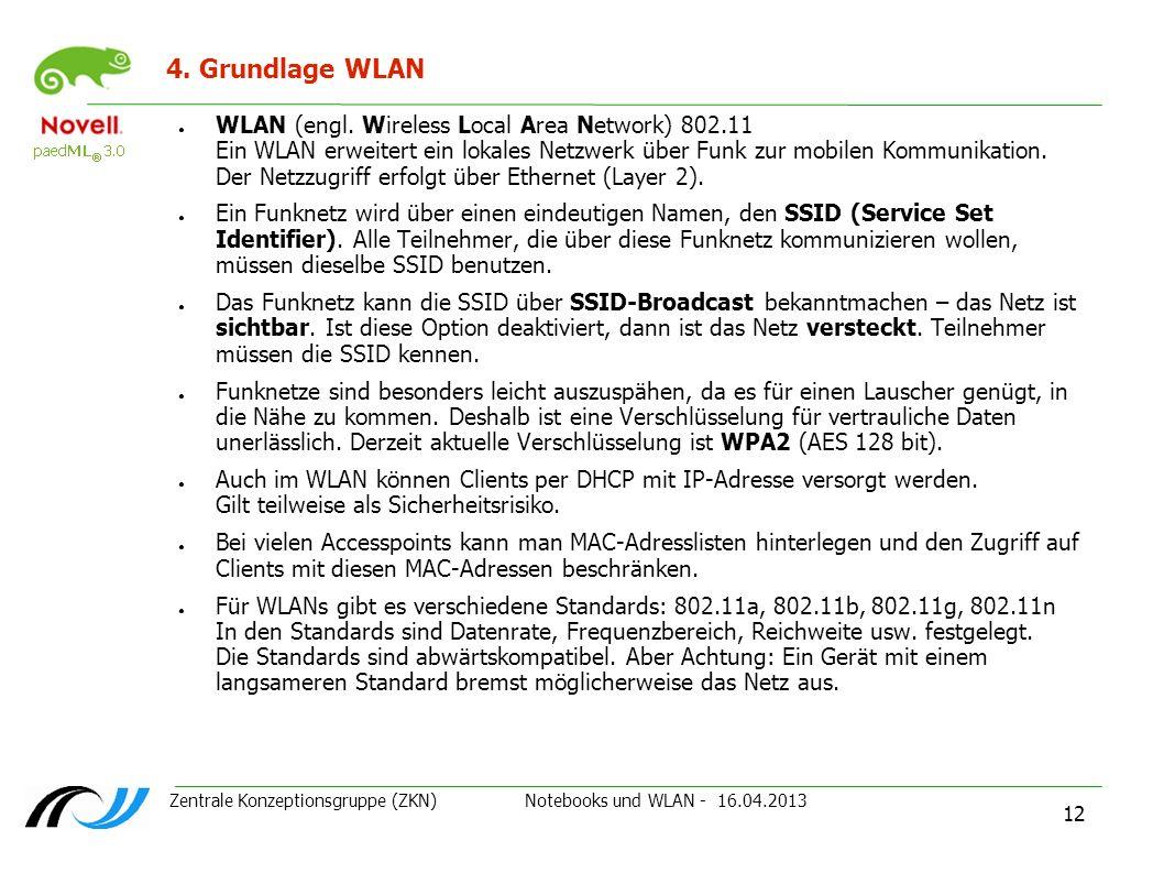 Zentrale Konzeptionsgruppe (ZKN) Notebooks und WLAN - 16.04.2013 12 4. Grundlage WLAN WLAN (engl. Wireless Local Area Network) 802.11 Ein WLAN erweite