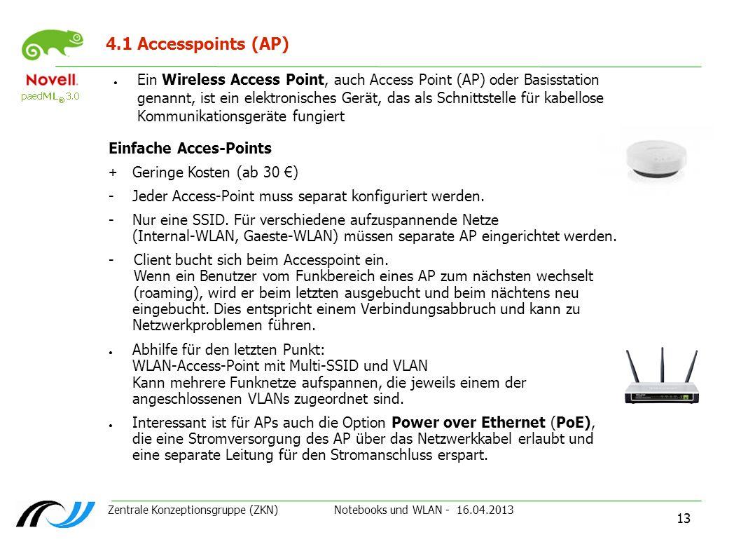 Zentrale Konzeptionsgruppe (ZKN) Notebooks und WLAN - 16.04.2013 13 4.1 Accesspoints (AP) Ein Wireless Access Point, auch Access Point (AP) oder Basis