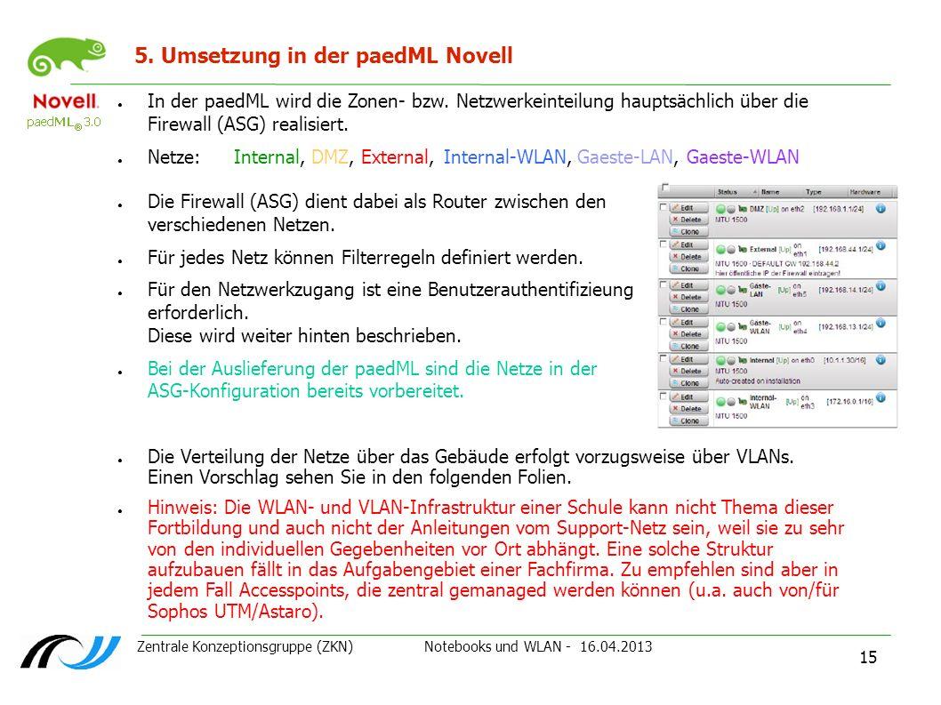 Zentrale Konzeptionsgruppe (ZKN) Notebooks und WLAN - 16.04.2013 15 5. Umsetzung in der paedML Novell Die Firewall (ASG) dient dabei als Router zwisch