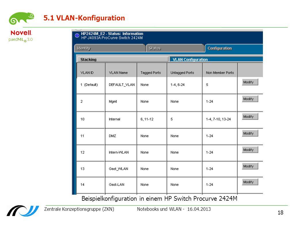 Zentrale Konzeptionsgruppe (ZKN) Notebooks und WLAN - 16.04.2013 18 5.1 VLAN-Konfiguration Beispielkonfiguration in einem HP Switch Procurve 2424M