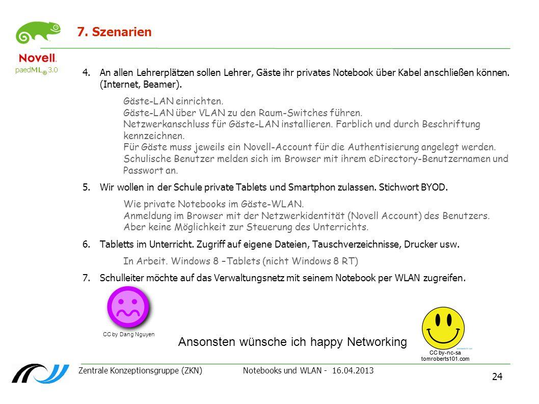Zentrale Konzeptionsgruppe (ZKN) Notebooks und WLAN - 16.04.2013 24 7. Szenarien 4.An allen Lehrerplätzen sollen Lehrer, Gäste ihr privates Notebook ü