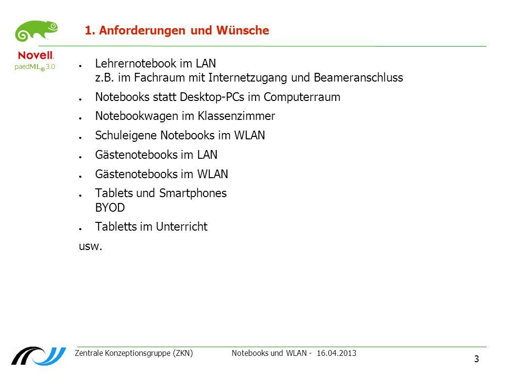 Zentrale Konzeptionsgruppe (ZKN) Notebooks und WLAN - 16.04.2013 3 1. Anforderungen und Wünsche Lehrernotebook im LAN z.B. im Fachraum mit Internetzug
