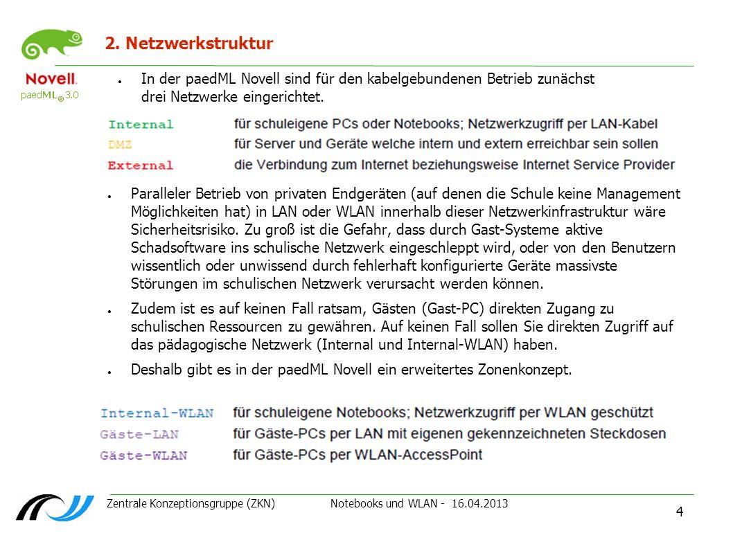 Zentrale Konzeptionsgruppe (ZKN) Notebooks und WLAN - 16.04.2013 4 2. Netzwerkstruktur Paralleler Betrieb von privaten Endgeräten (auf denen die Schul