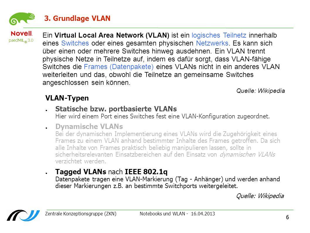 Zentrale Konzeptionsgruppe (ZKN) Notebooks und WLAN - 16.04.2013 6 3. Grundlage VLAN VLAN-Typen Statische bzw. portbasierte VLANs Hier wird einem Port