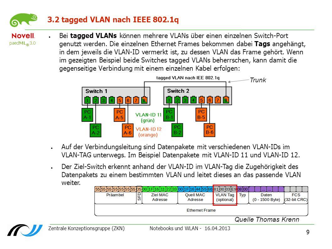 Zentrale Konzeptionsgruppe (ZKN) Notebooks und WLAN - 16.04.2013 9 3.2 tagged VLAN nach IEEE 802.1q Bei tagged VLANs können mehrere VLANs über einen e