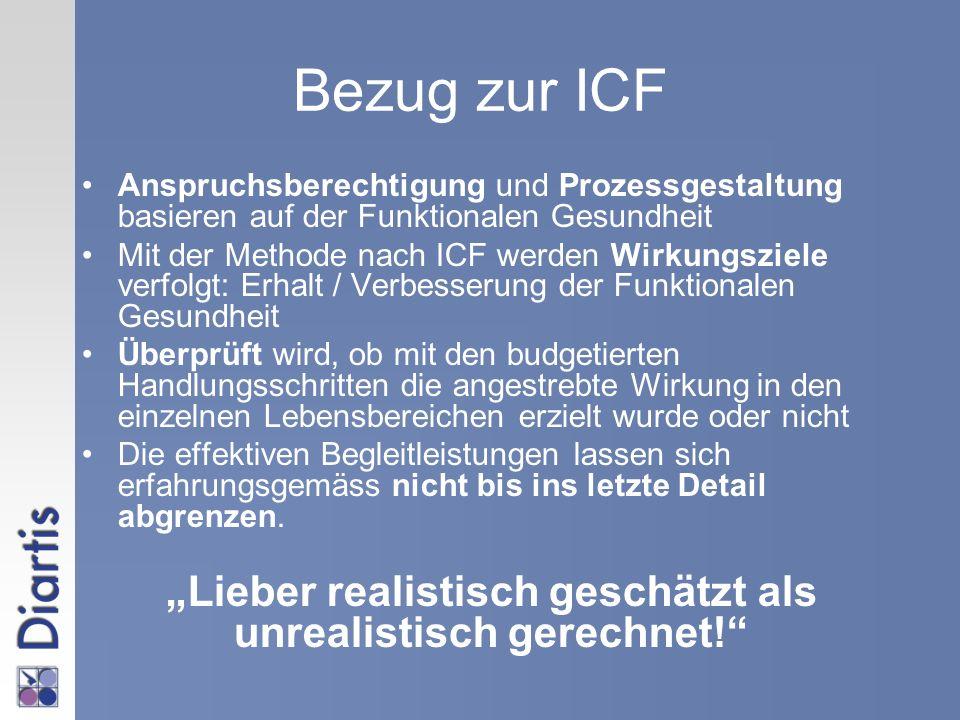 Bezug zur ICF Anspruchsberechtigung und Prozessgestaltung basieren auf der Funktionalen Gesundheit Mit der Methode nach ICF werden Wirkungsziele verfo