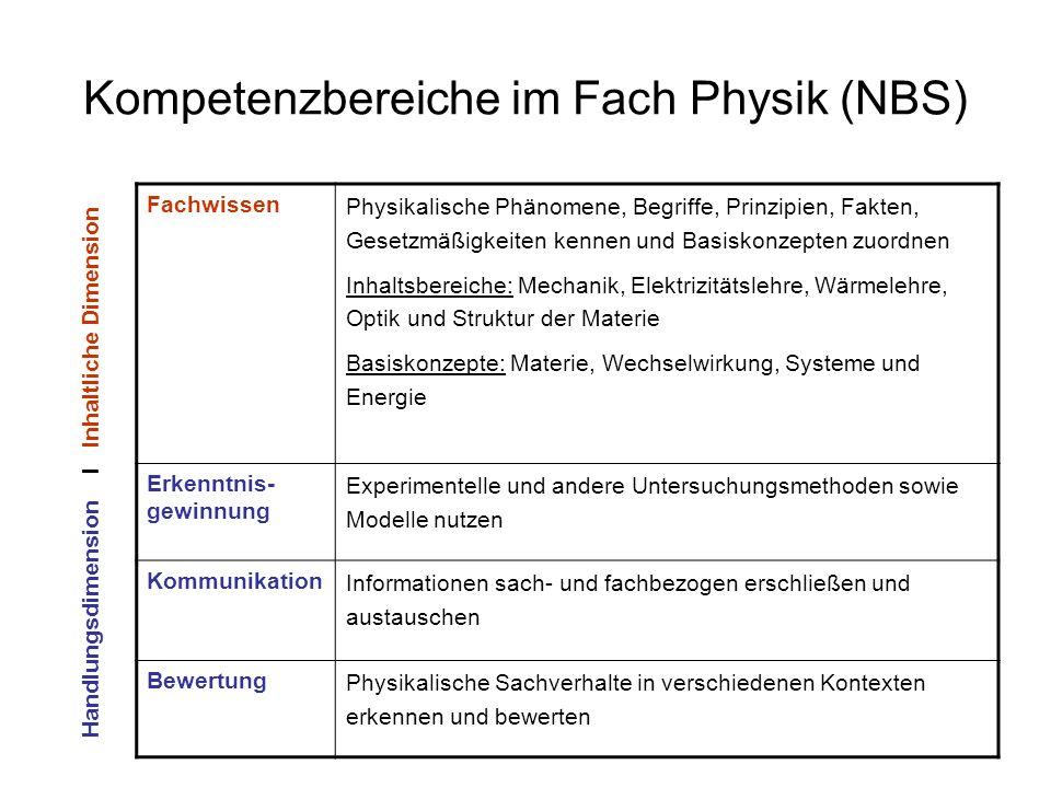 Kompetenzbereiche im Fach Physik (NBS) Fachwissen Physikalische Phänomene, Begriffe, Prinzipien, Fakten, Gesetzmäßigkeiten kennen und Basiskonzepten z