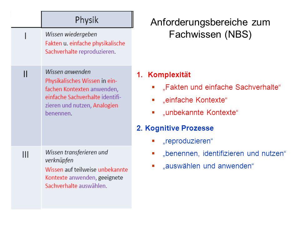 Anforderungsbereiche zum Fachwissen (NBS) 1.Komplexität Fakten und einfache Sachverhalte einfache Kontexte unbekannte Kontexte 2. Kognitive Prozesse r