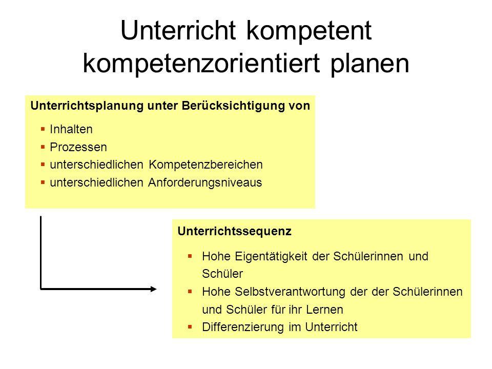 Unterricht kompetent kompetenzorientiert planen Unterrichtsplanung unter Berücksichtigung von Inhalten Prozessen unterschiedlichen Kompetenzbereichen