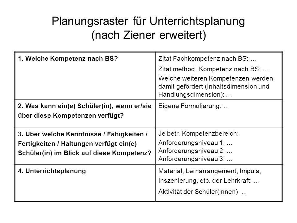 Planungsraster für Unterrichtsplanung (nach Ziener erweitert) 1. Welche Kompetenz nach BS? Zitat Fachkompetenz nach BS: … Zitat method. Kompetenz nach